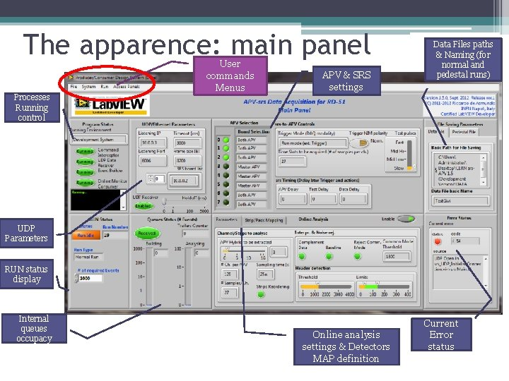 The apparence: main panel Processes Running control User commands Menus APV & SRS settings