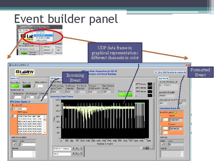 Event builder panel UDP data frame in graphical representation: different channels in color Incoming