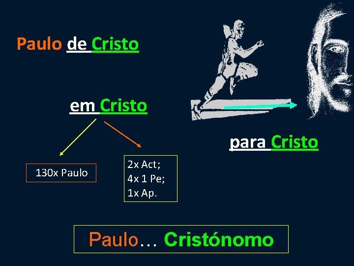 Paulo de Cristo em Cristo para Cristo 130 x Paulo 2 x Act; 4