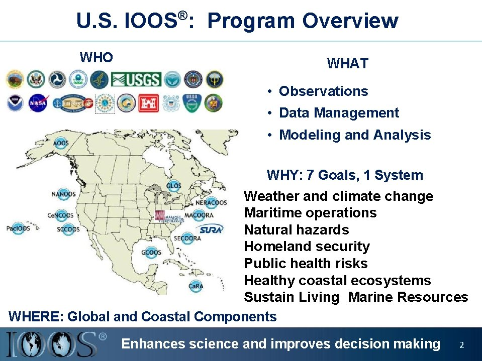 ® U. S. IOOS : Program Overview WHO WHAT • Observations • Data Management