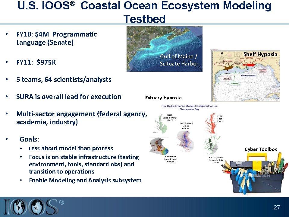U. S. IOOS® Coastal Ocean Ecosystem Modeling Testbed • FY 10: $4 M Programmatic