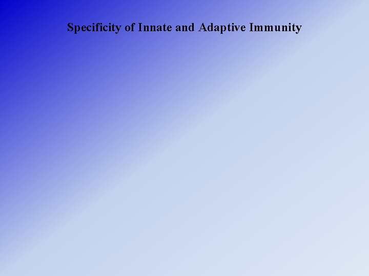 Specificity of Innate and Adaptive Immunity