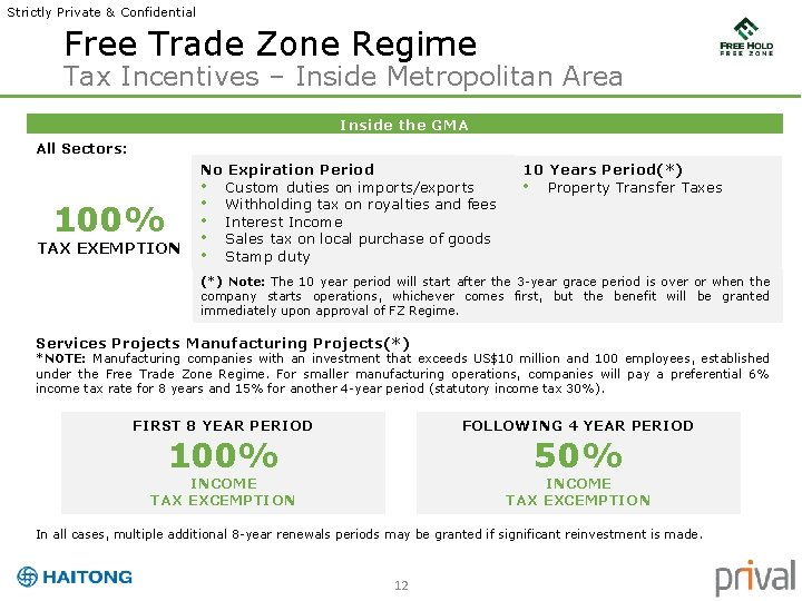 Strictly Private & Confidential Free Trade Zone Regime Tax Incentives – Inside Metropolitan Area