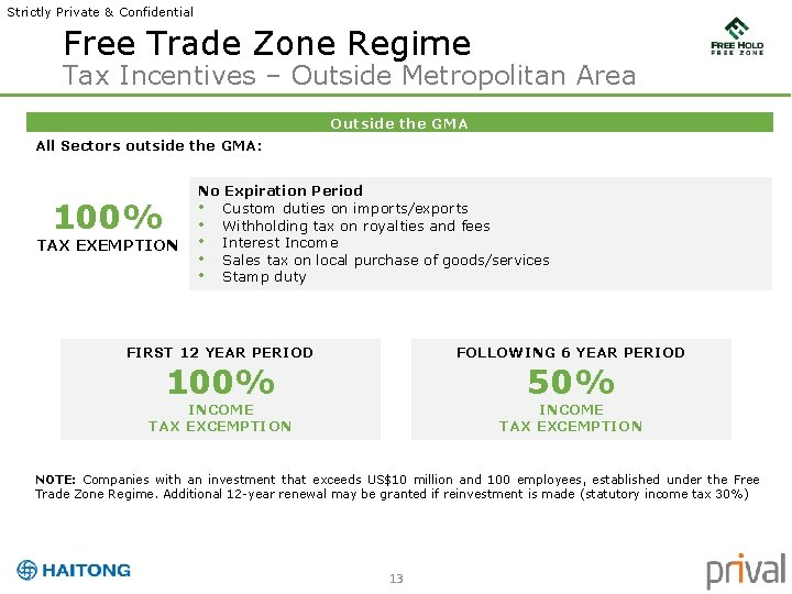 Strictly Private & Confidential Free Trade Zone Regime Tax Incentives – Outside Metropolitan Area