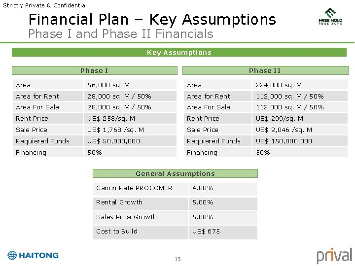 Strictly Private & Confidential Financial Plan – Key Assumptions Phase I and Phase II