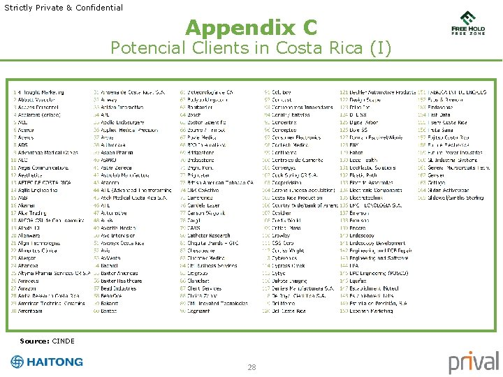Strictly Private & Confidential Appendix C Potencial Clients in Costa Rica (I) Source: CINDE