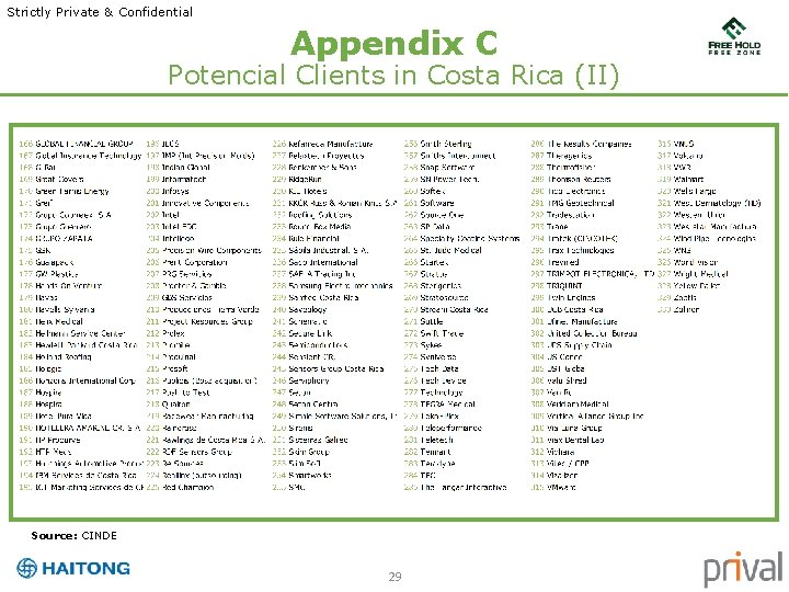 Strictly Private & Confidential Appendix C Potencial Clients in Costa Rica (II) Source: CINDE