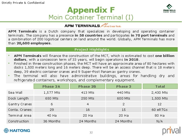 Strictly Private & Confidential Appendix F Moin Container Terminal (I) APM Terminals is a