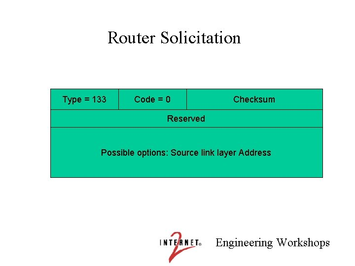 Router Solicitation Type = 133 Code = 0 Checksum Reserved Possible options: Source link