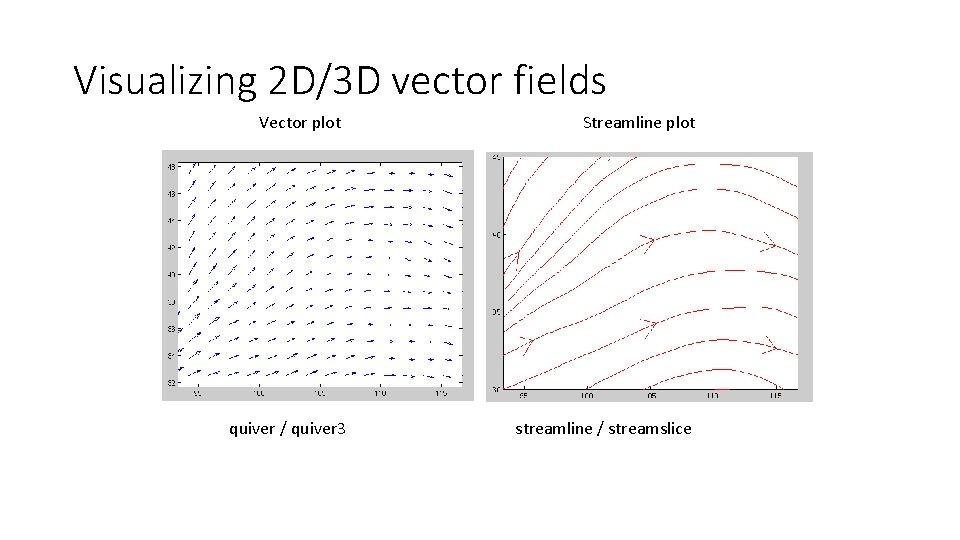 Visualizing 2 D/3 D vector fields Vector plot Streamline plot quiver / quiver 3