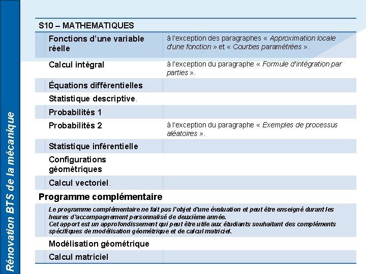 S 10 – MATHEMATIQUES Fonctions d'une variable réelle à l'exception des paragraphes « Approximation