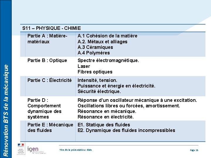 Rénovation BTS de la mécanique S 11 – PHYSIQUE - CHIMIE Partie A :