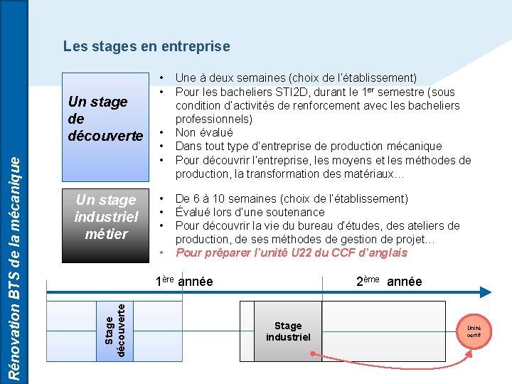 Les stages en entreprise Un stage industriel métier • • Une à deux semaines