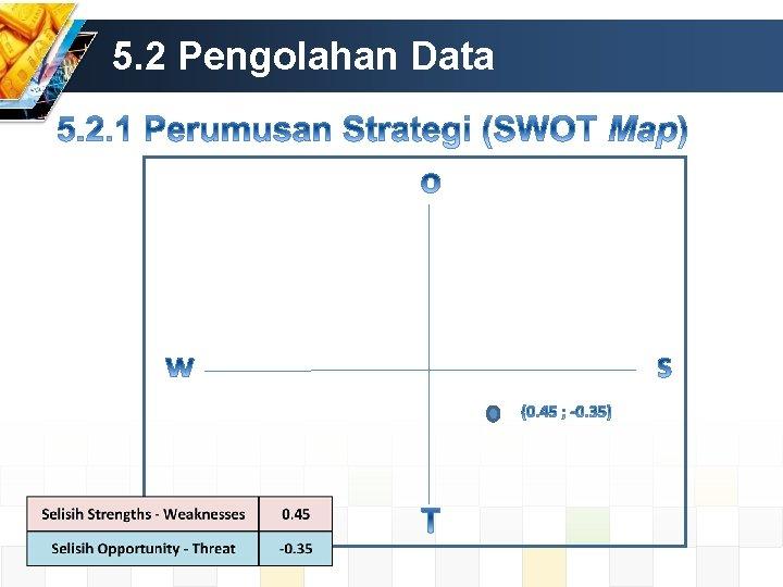 5. 2 Pengolahan Data