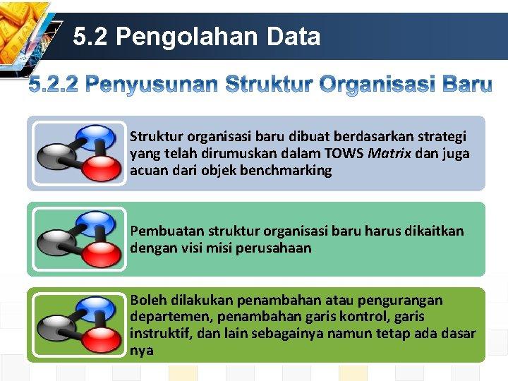 5. 2 Pengolahan Data Struktur organisasi baru dibuat berdasarkan strategi yang telah dirumuskan dalam