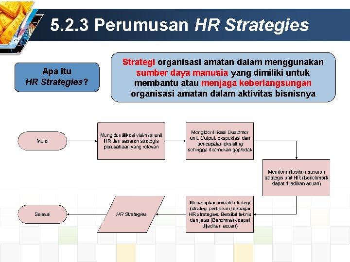 5. 2. 3 Perumusan HR Strategies Apa itu HR Strategies? Strategi organisasi amatan dalam