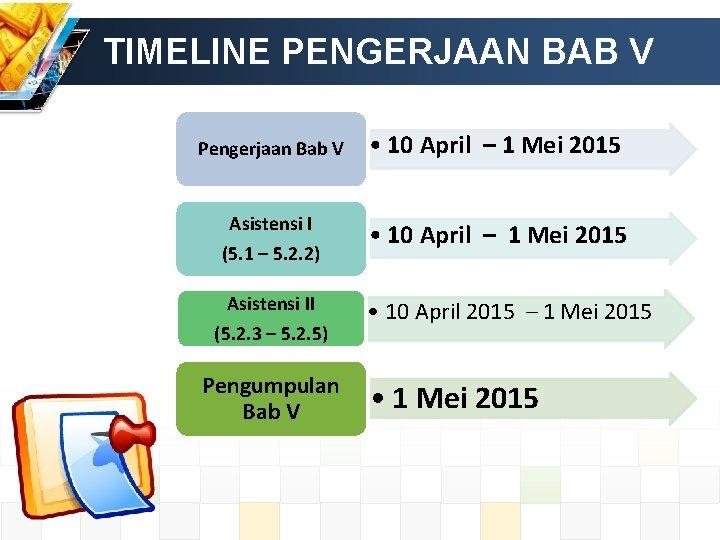 TIMELINE PENGERJAAN BAB V Pengerjaan Bab V • 10 April – 1 Mei 2015