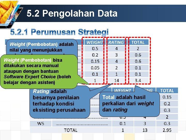 5. 2 Pengolahan Data Weight (Pembobotan) adalah nilai yang menunjukkan seberapa besar pengaruh Weight