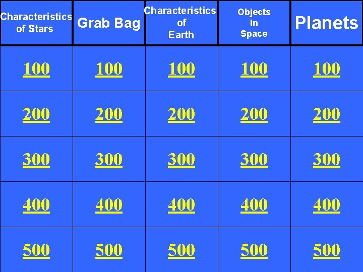 Grab Bag Characteristics of Earth Objects In Space Planets 100 100 100 200 200