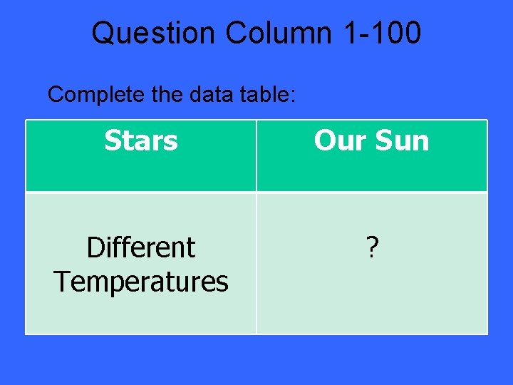 Question Column 1 -100 Complete the data table: Stars Our Sun Different Temperatures ?