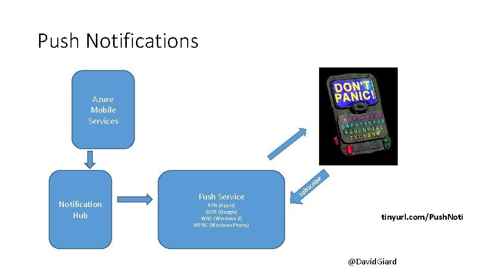 Push Notifications Azure Mobile Services e Notification Hub Push Service APN (Apple) GCM (Google)