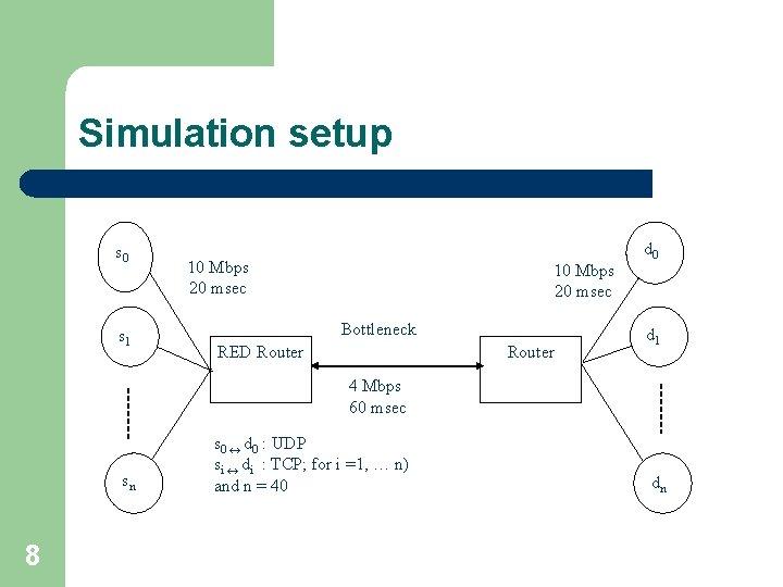 Simulation setup s 0 s 1 10 Mbps 20 msec Bottleneck RED Router d