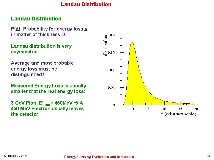 Landau Distribution P( ): Probability for energy loss in matter of thickness D. Landau