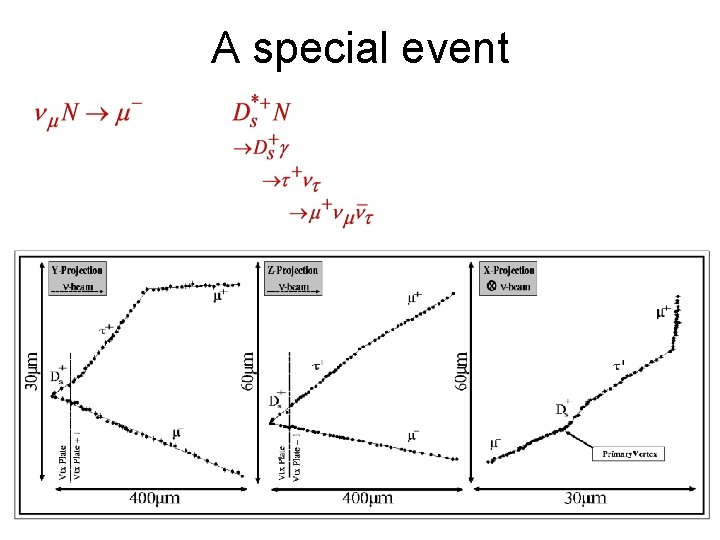 A special event