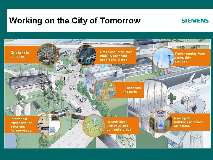 Working on the City of Tomorrow