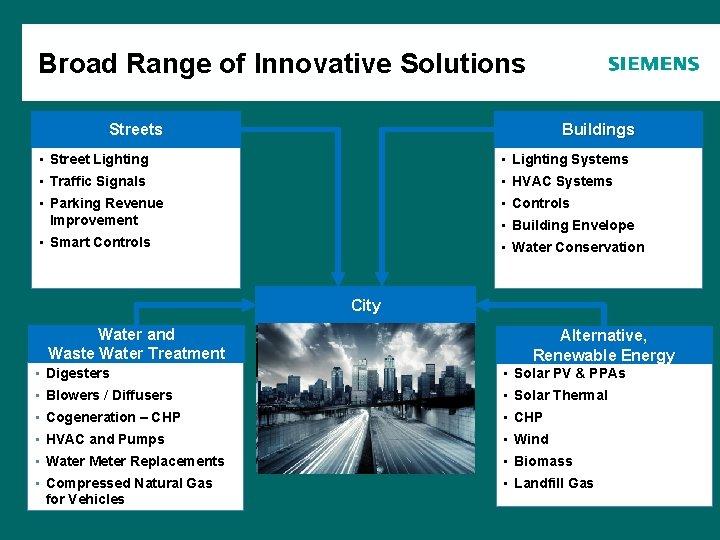Broad Range of Innovative Solutions Agenda Streets Buildings • Street Lighting • Lighting Systems