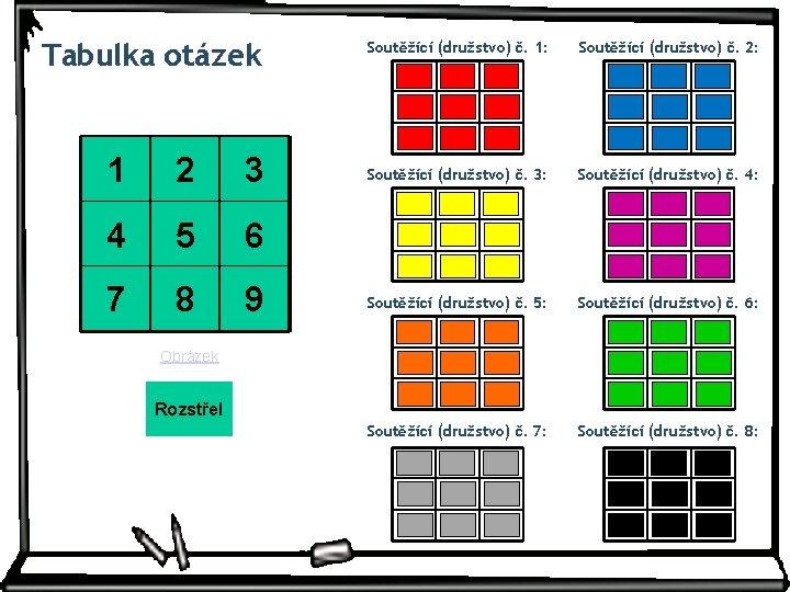 Tabulka otázek 1 4 7 2 5 8 Obrázek Rozstřel 3 6 9 Soutěžící