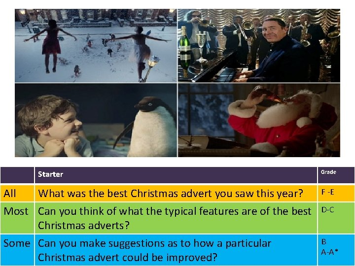 Starter Grade All What was the best Christmas advert you saw this year? Most