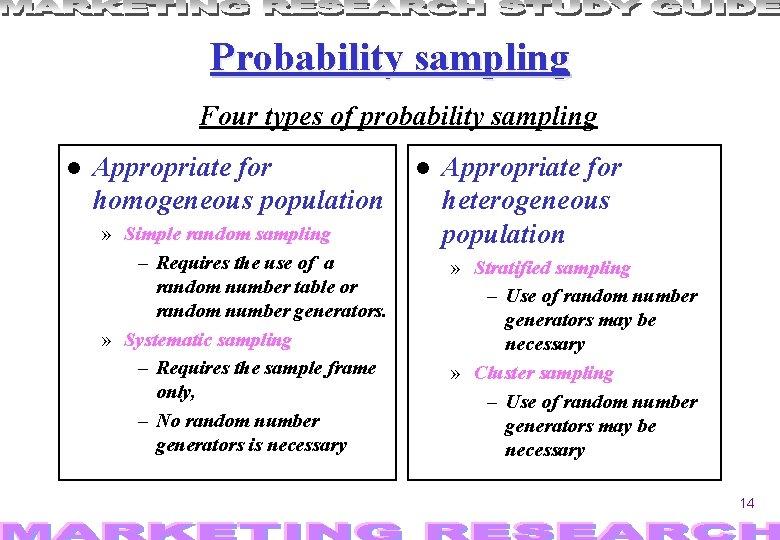Probability sampling Four types of probability sampling Appropriate for homogeneous population » Simple random