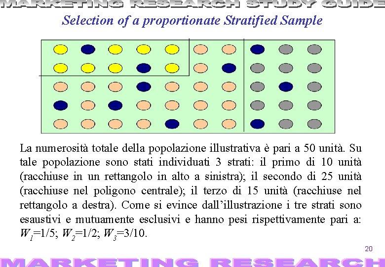 Selection of a proportionate Stratified Sample La numerosità totale della popolazione illustrativa è pari