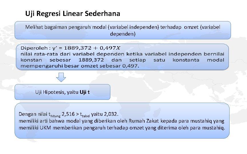 Uji Regresi Linear Sederhana Melihat bagaiman pengaruh modal (variabel independen) terhadap omzet (variabel dependen)