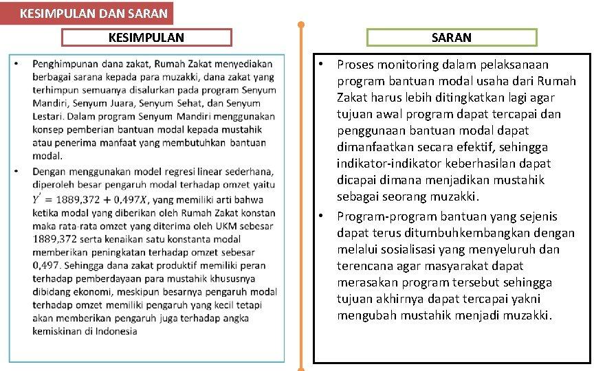 KESIMPULAN DAN SARAN KESIMPULAN • SARAN • Proses monitoring dalam pelaksanaan program bantuan modal