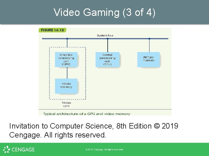 Video Gaming (3 of 4) Invitation to Computer Science, 8 th Edition © 2019