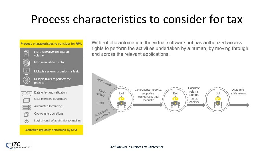Process characteristics to consider for tax 42 nd Annual Insurance Tax Conference
