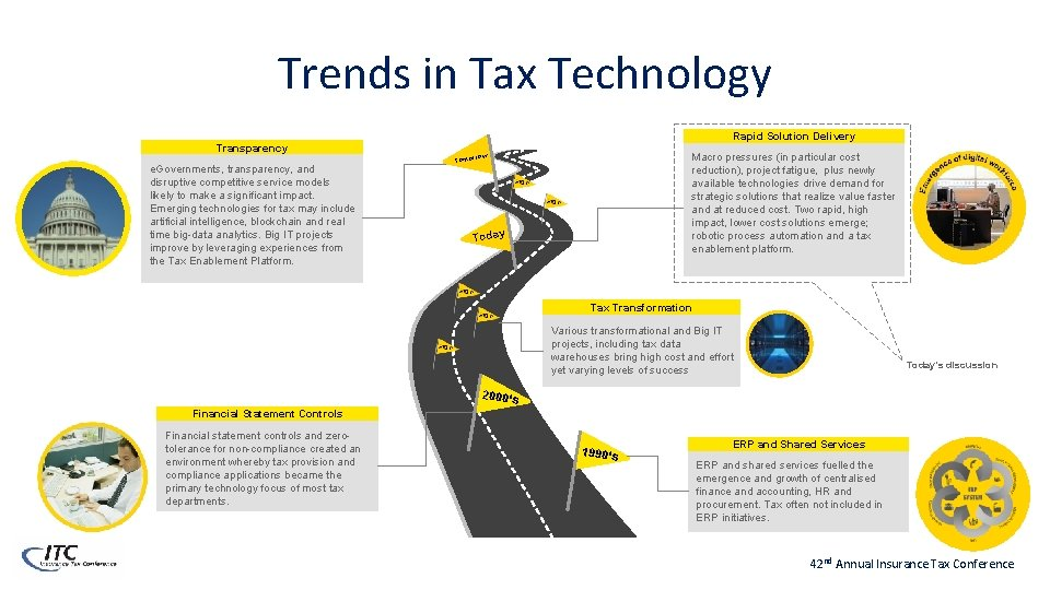 Trends in Tax Technology Transparency e. Governments, transparency, and disruptive competitive service models likely