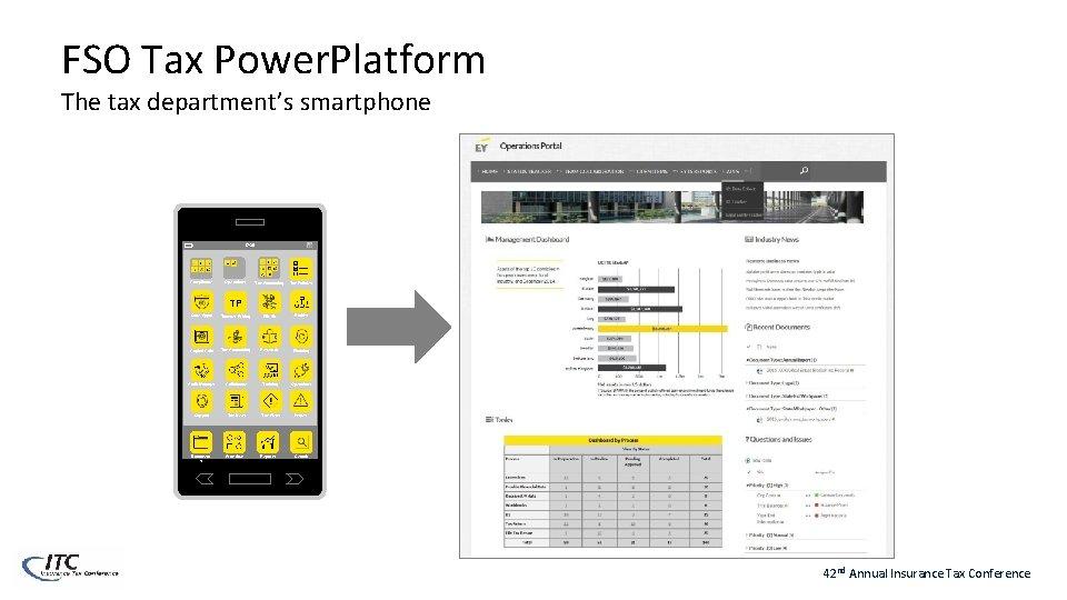 FSO Tax Power. Platform The tax department's smartphone ACKA Inc. 12: 38 K-1 Compliance