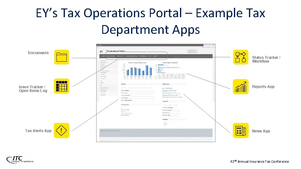 EY's Tax Operations Portal – Example Tax Department Apps Documents Status Tracker / Workflow