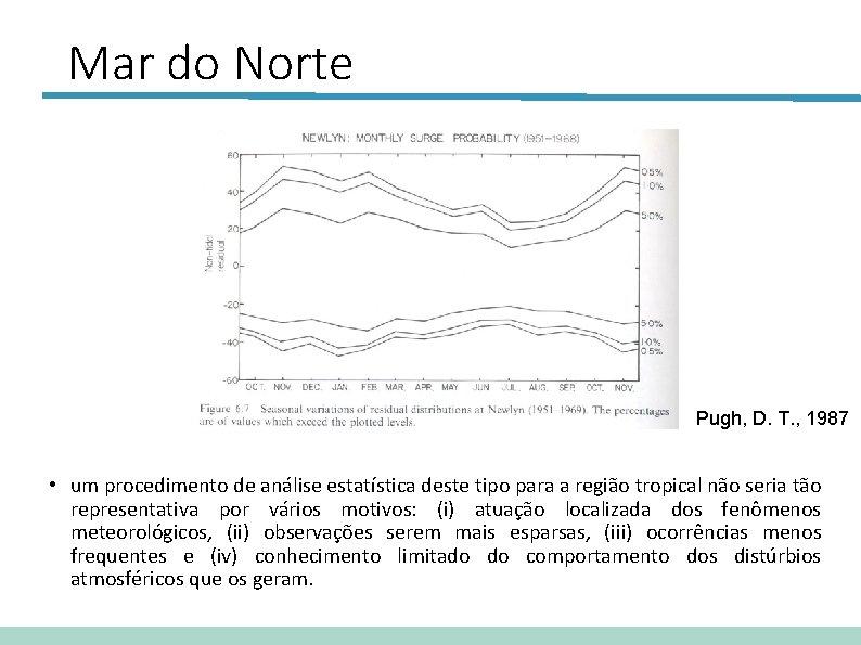 Mar do Norte Pugh, D. T. , 1987 • um procedimento de análise estatística