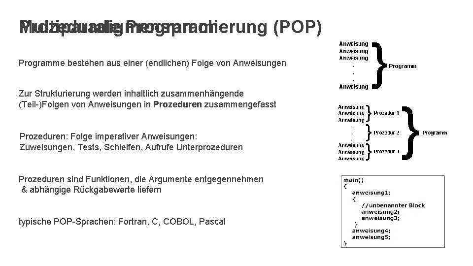 Multiparadigmensprache Prozedurale Programmierung (POP) Programme bestehen aus einer (endlichen) Folge von Anweisungen Zur Strukturierung