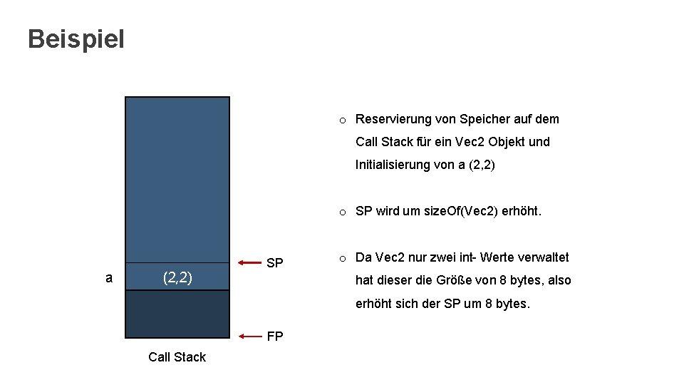 Beispiel o Reservierung von Speicher auf dem Call Stack für ein Vec 2 Objekt