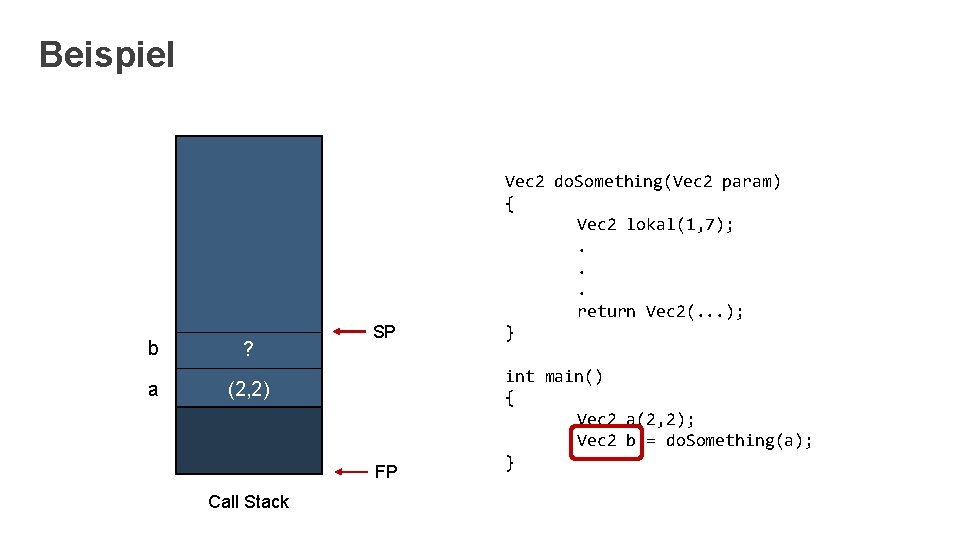 Beispiel b a ? SP (2, 2) FP Call Stack Vec 2 do. Something(Vec