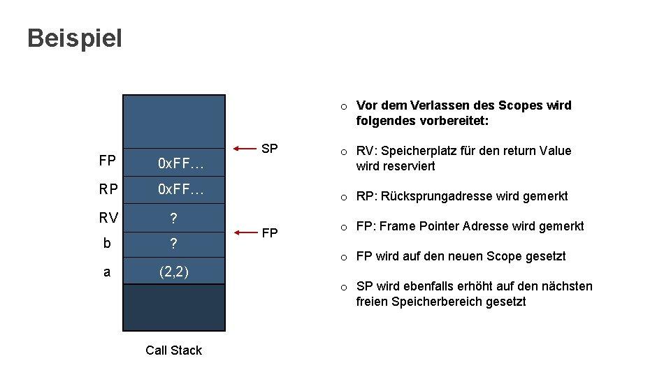 Beispiel o Vor dem Verlassen des Scopes wird folgendes vorbereitet: FP 0 x. FF…