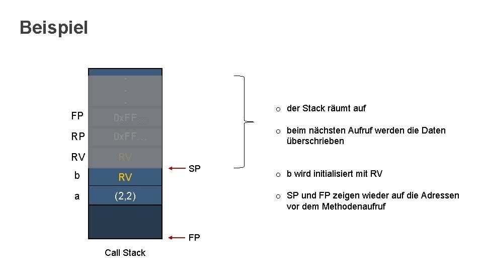 Beispiel. . . FP 0 x. FF… RV o der Stack räumt auf o