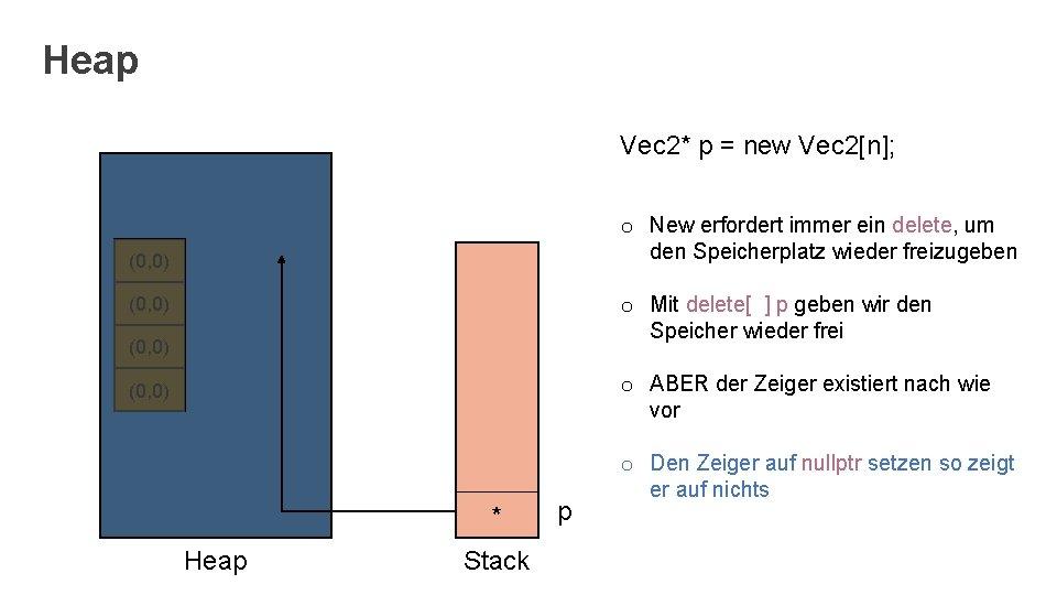 Heap Vec 2* p = new Vec 2[n]; o New erfordert immer ein delete,