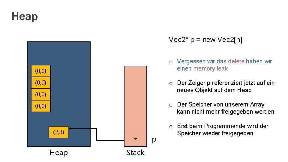 Heap Vec 2* p = new Vec 2[n]; o Vergessen wir das delete haben