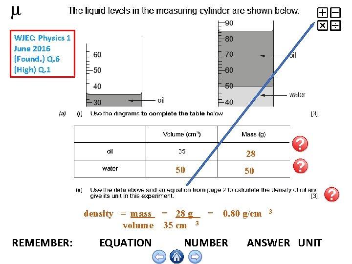 WJEC: Physics 1 June 2016 (Found. ) Q. 6 (High) Q. 1 28 50